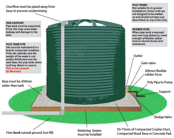 Water storage tank hook up